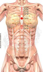 CV17+ CV18- astma, anti stress,focus