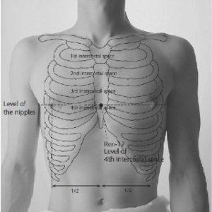 CV17- anti stress- acupressuur